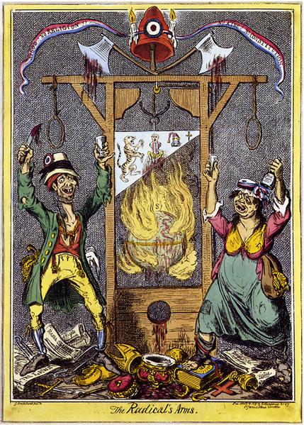 Robespierre's Reign of Terror