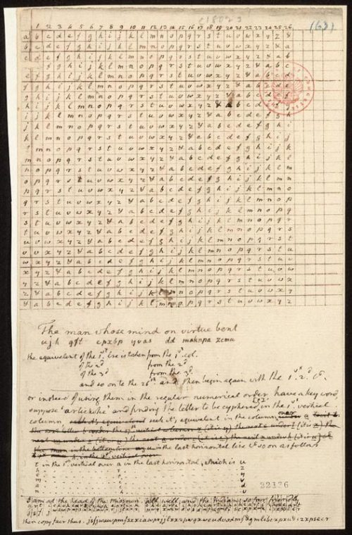 Jefferson's Cipher to Lewis (Library of Congress)