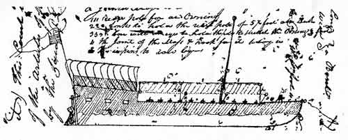 Clark's drawing of the keelboat